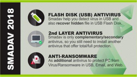 AntiRansomware2018EN-450x254 تحميل SmadAV 2019 أفضل انتي فيرس لمكافحة جميع انواع الفيروسات برامج حماية