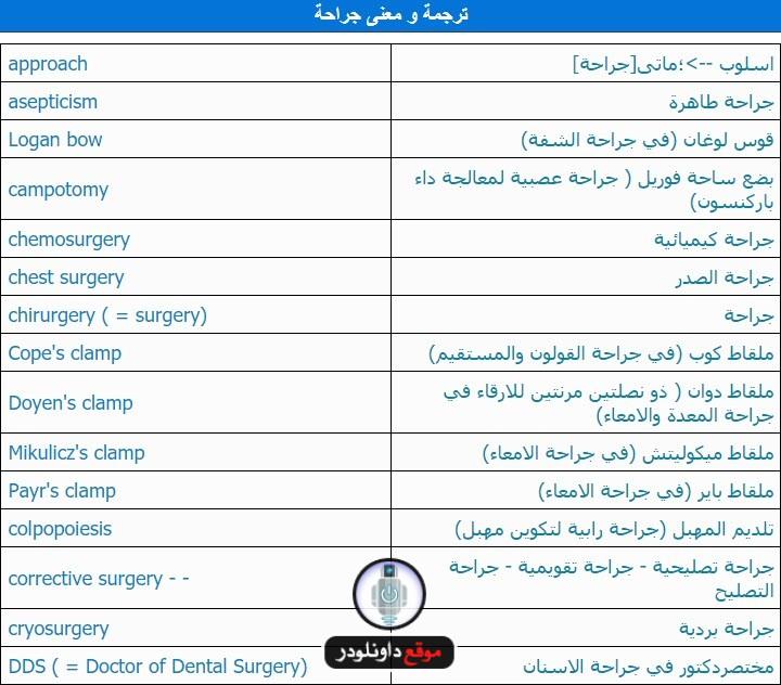 -طبي قاموس طبي - القاموس الطبى الشامل الناطق الموحد برامج اندرويد تحميل برامج كمبيوتر