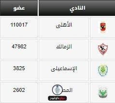 fer2etak-5 fer2etak - فانتازي الدوري المصري مع الشرح العاب اندرويد تحميل العاب كمبيوتر