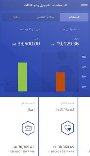 -بنك-الراجحي-4 نحميل تطبيق بنك الراجحي للايفون والاندرويد برامج اندرويد تطبيقات ايفون