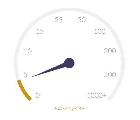 -قياس-سرعة-النت-stc-5 موقع قياس سرعة النت stc برامج نت شروحات