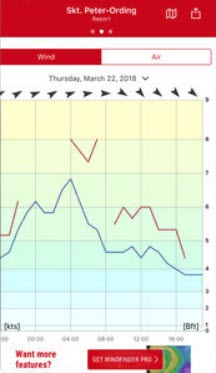 -فندر-الطور-6 تحميل تطبيق حالة الجو وند فندر - معرفة كل شئ عن الطقس برامج اندرويد تطبيقات ايفون