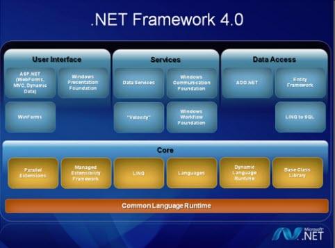 -net-framework-4-2 تحميل net framework 4 من ميديا فاير تحميل برامج كمبيوتر